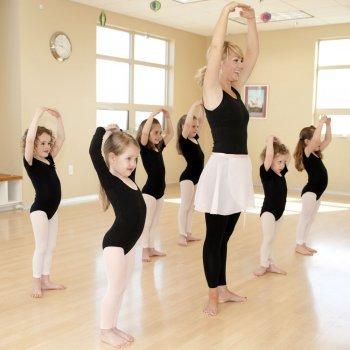 Os benefícios do Ballet clássico para crianças